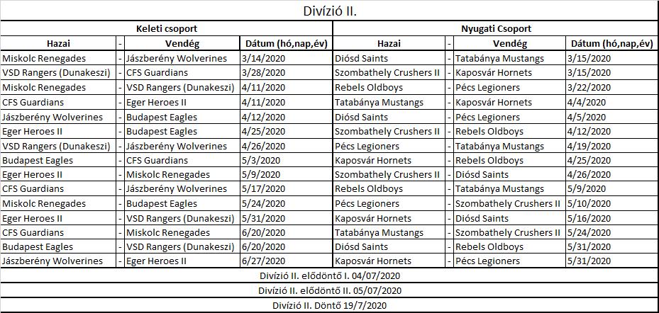 2020 Divízió II naptár